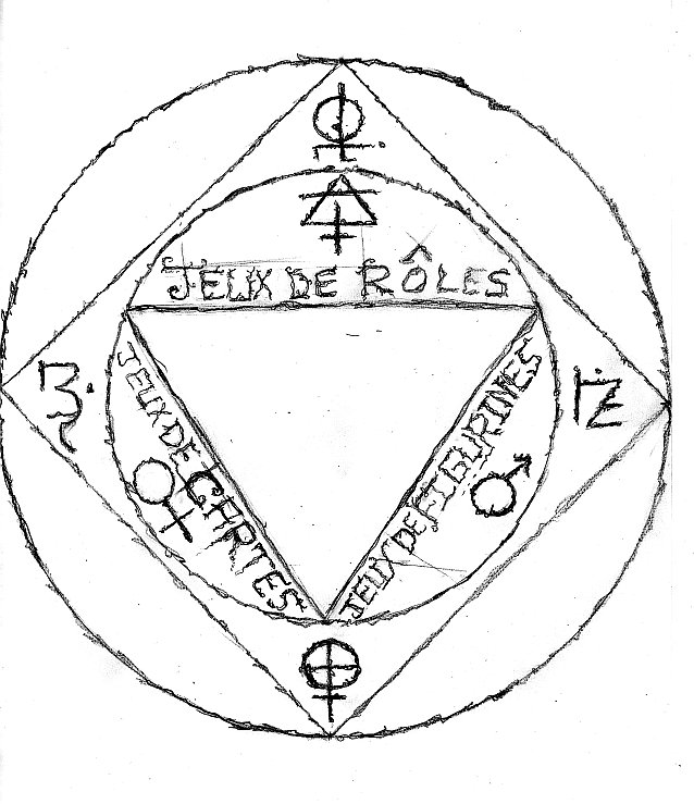 cerclealchis